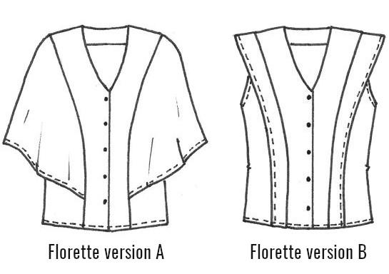 Modèle Florette - chemisier à manches courtes chez Cousette