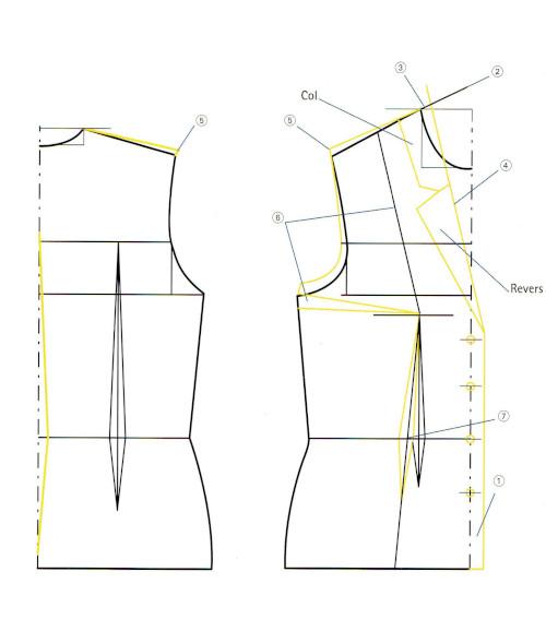 Transformations du corsage de base