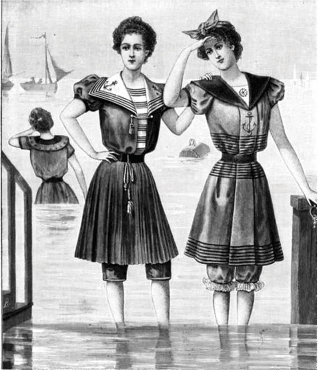 Histoire du maillot de bain - Femmes en costumes de bain en 1898