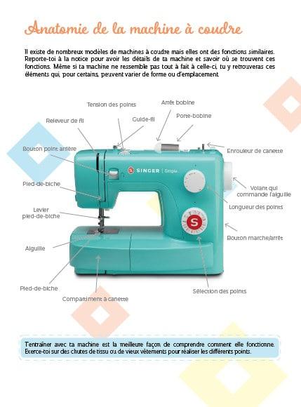 Fiche couture enfant - anatomie machine à coudre